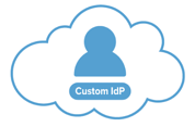 Custom IdP